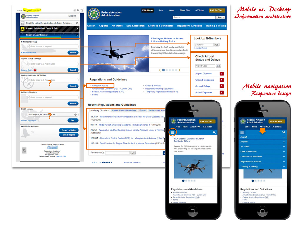 Federal Aviation Administration: Public Website